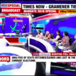 City based Gramener teamed up with TIMES NOW to provide graphical representation of election data