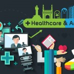 Startup Weekend Hyderabad Healthcare And Analytics